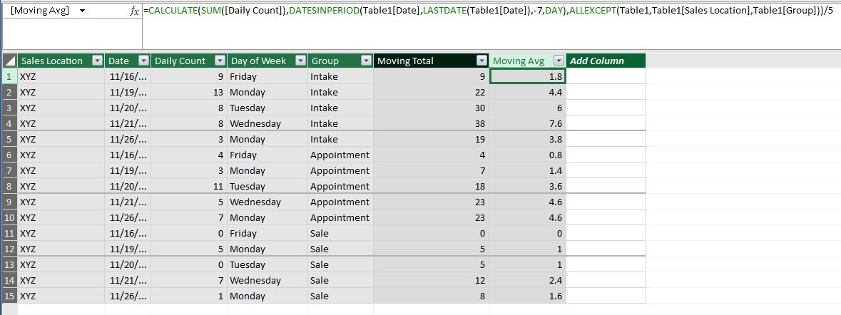 excel - Moving average excluding weekends and holidays - Stack Overflow