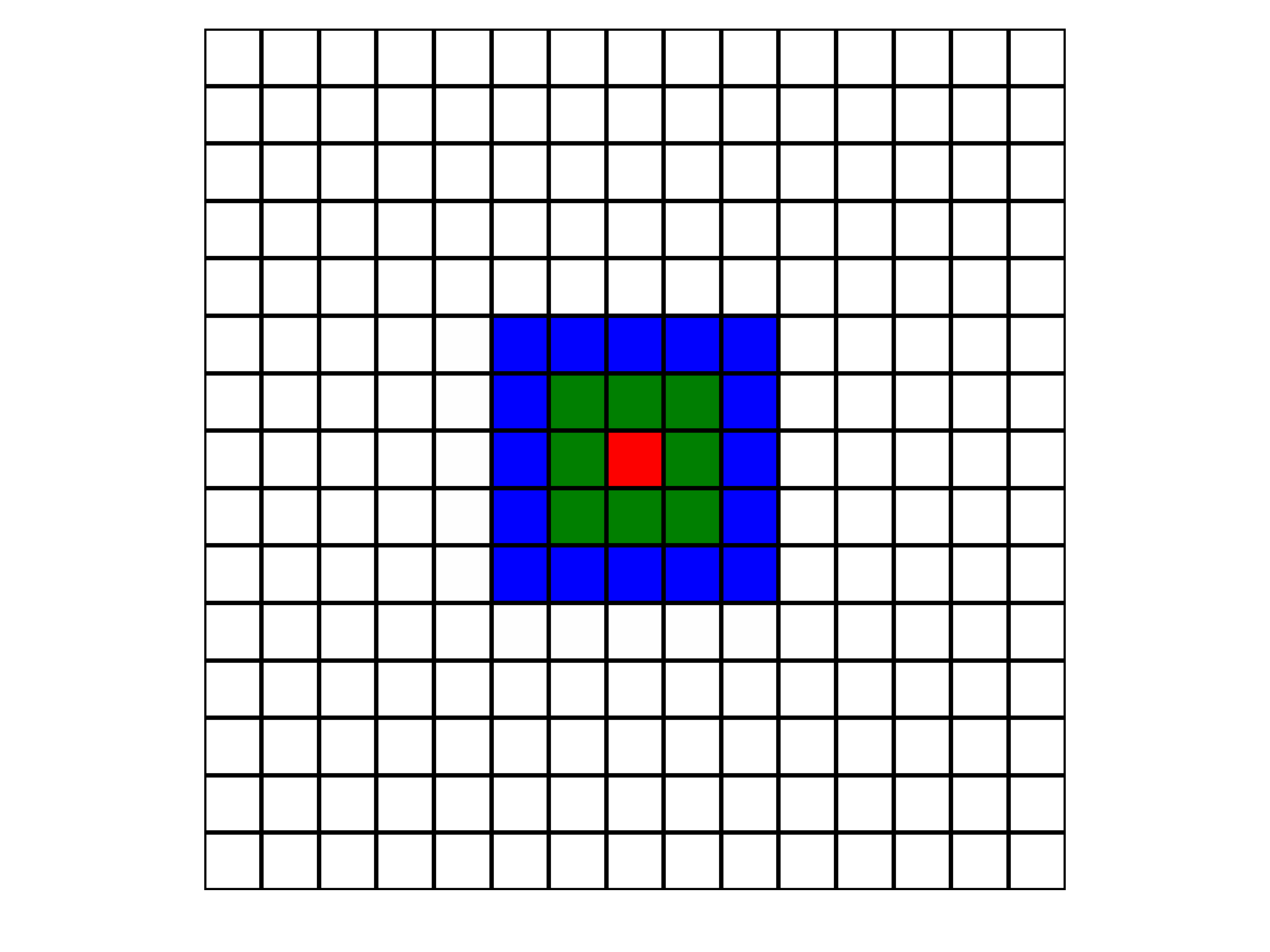 Set_bad Cmap Python Drawing Grid Pattern In Matplotlib Stack Overflow
