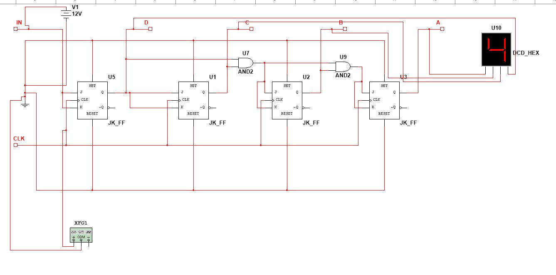 logic diagram of johnson counter