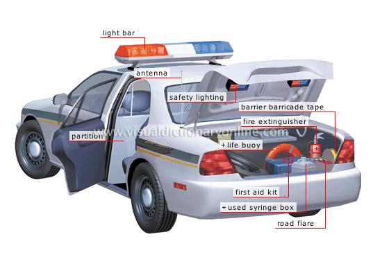 Word for lights on police cars, etc - English Language  Usage Stack - car description