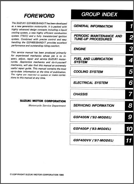 91-97 Suzuki GSF400 Bandit Service Repair Manual CD --- GSF 400 For
