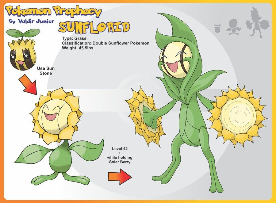 Pokemon Tympole Evolution Chart HD Wallpapers \u2013 Home design