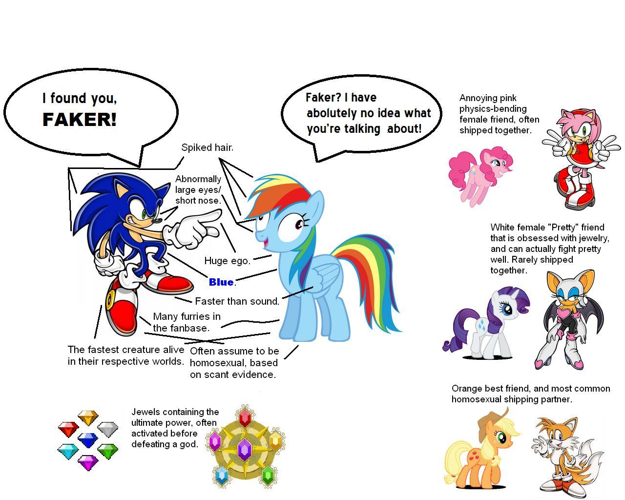 Wallpaper Quotes Diarrhea No Wonder People Like Rainbow Dash Sonic The Hedgehog
