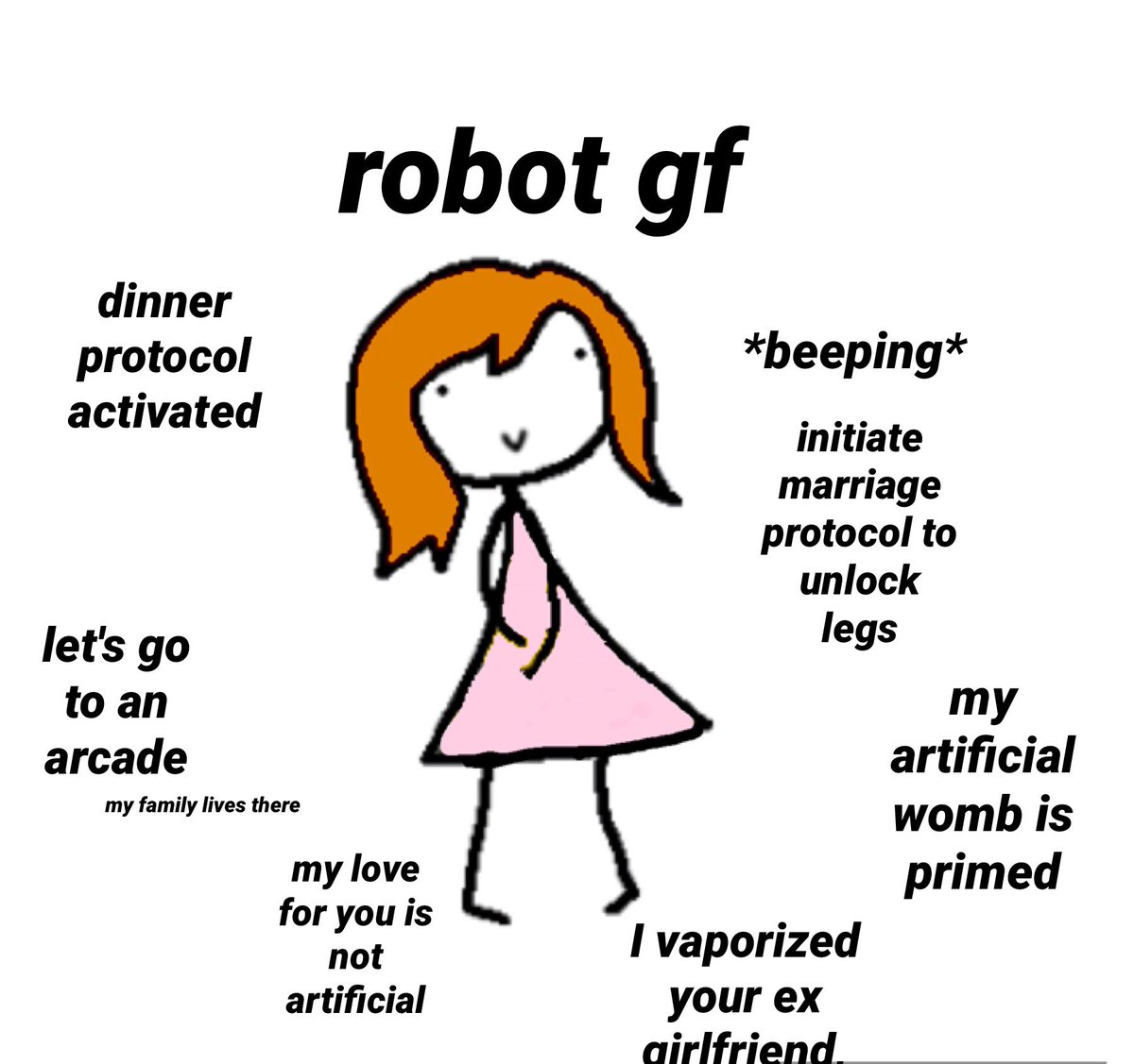 Bf Gf Quotes Wallpaper Robot Gf Ideal Gf Know Your Meme