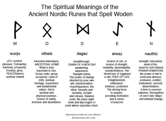 beautiful the magical meaning of woden in nordic lore baybayin alive