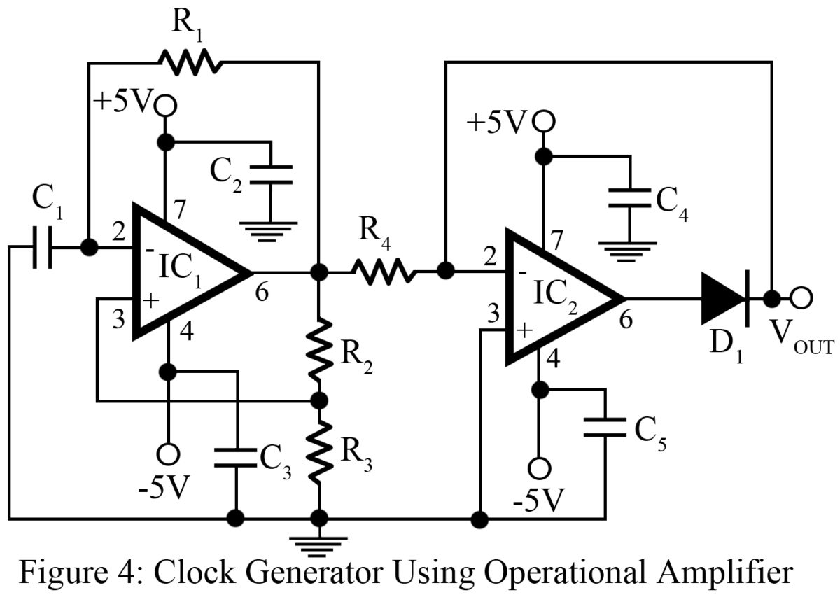 the circuit diagram of an astable multivibrator using operational