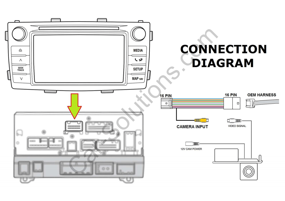 backup camera wiring connection