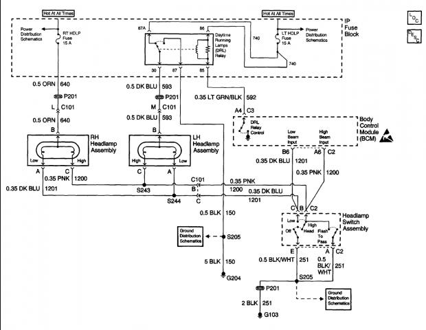 1994 s10 pickup wiring diagrams