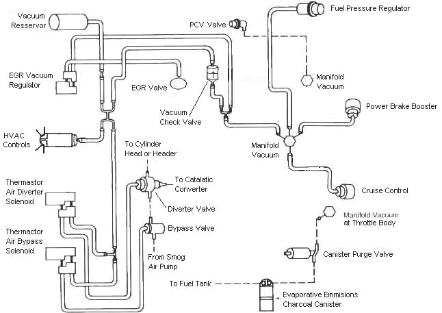 87 93 Fox Body Mustang 50 Vacuum Diagram