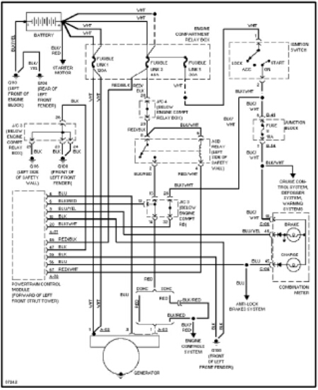 2000 mustang convertible fuse diagram