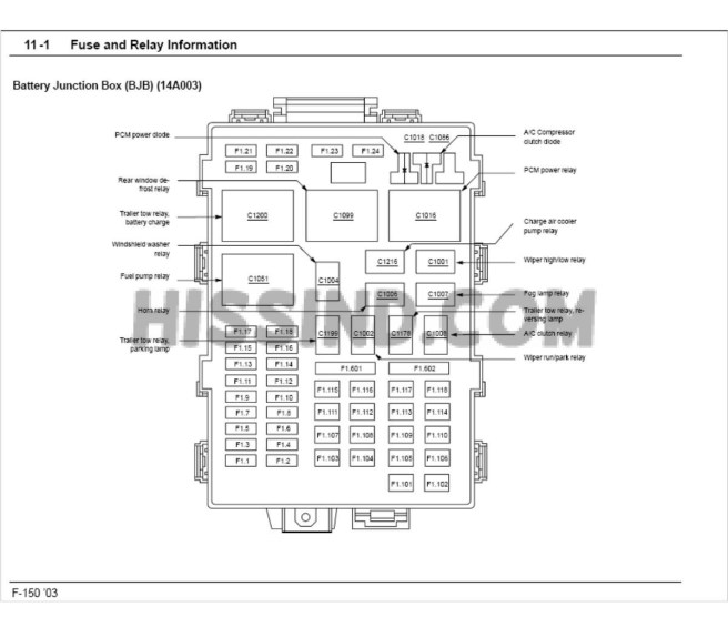 fuse box diagram 2000 ford f 150