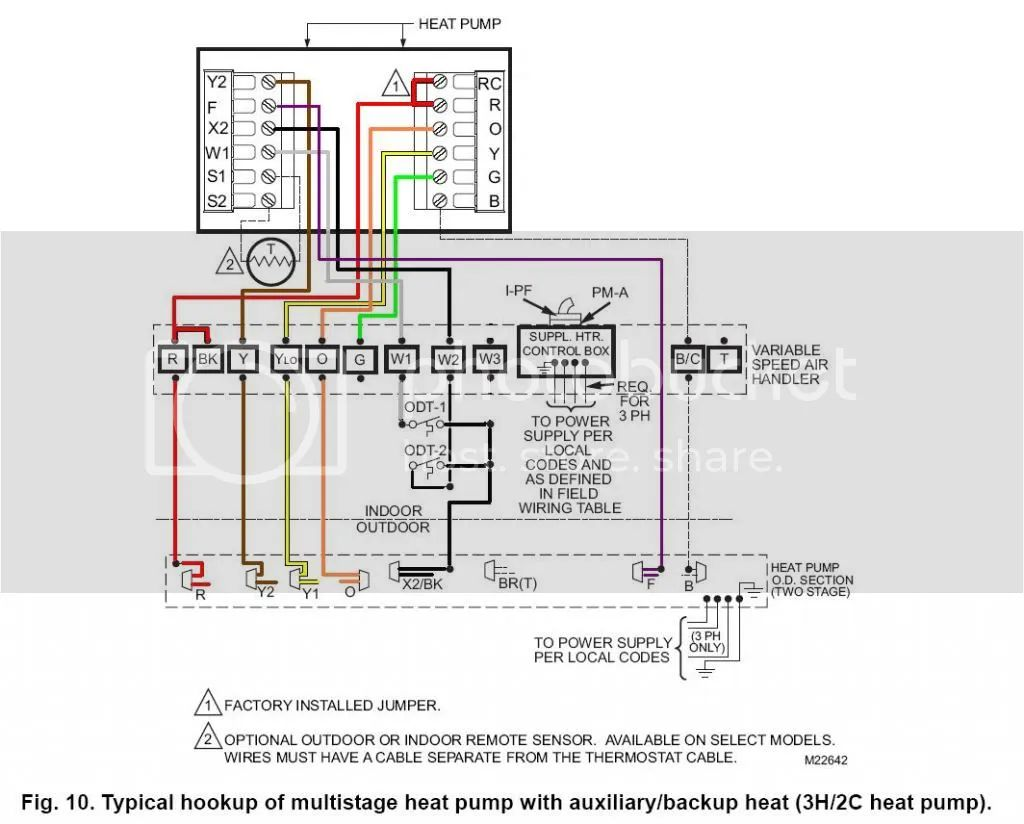 Home Thermostat Wiring Colors Auto Electrical Diagram Insteon Crestron