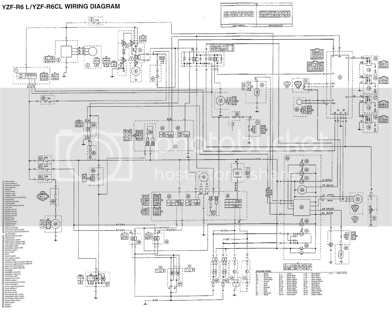 1999 yamaha r6 wiring harness diagram