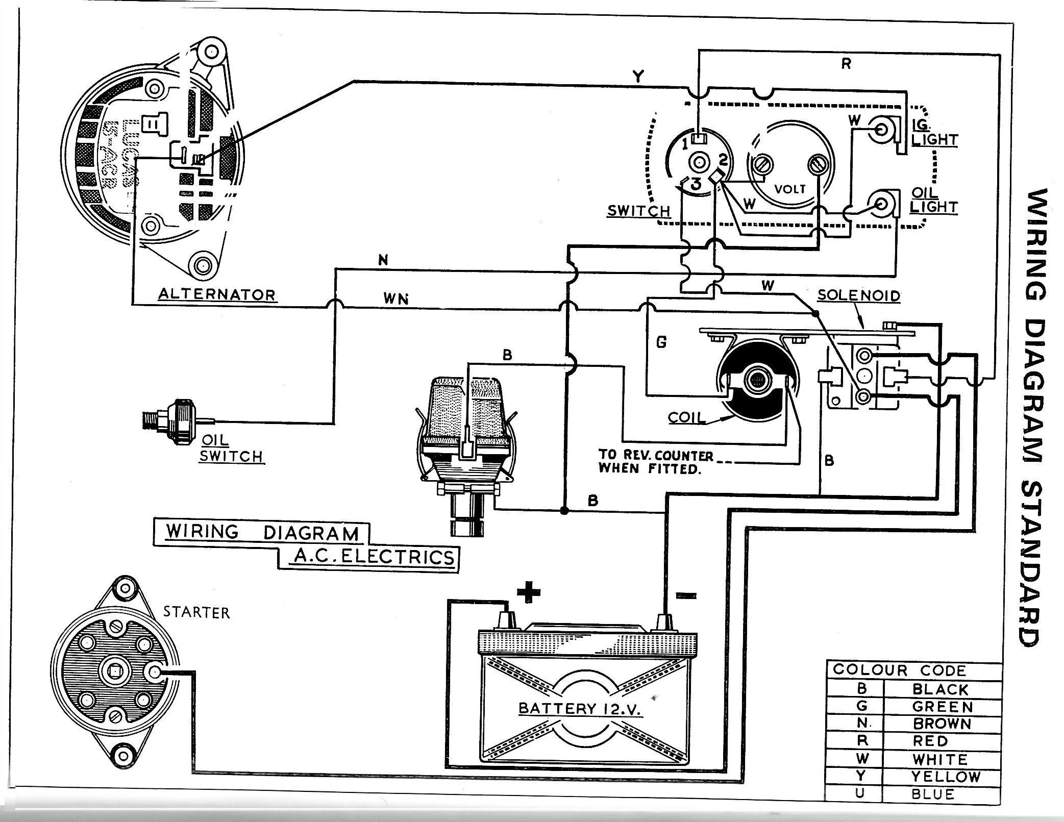 lucas ford tractor ignition switch wiring diagram
