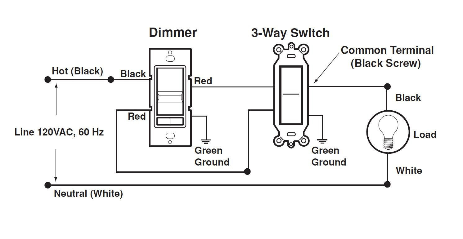 hubbell 4 way switch diagram