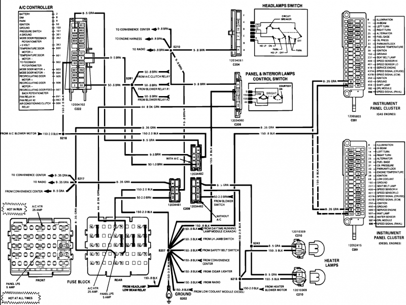 1991 chevy pick up fuse box diagram