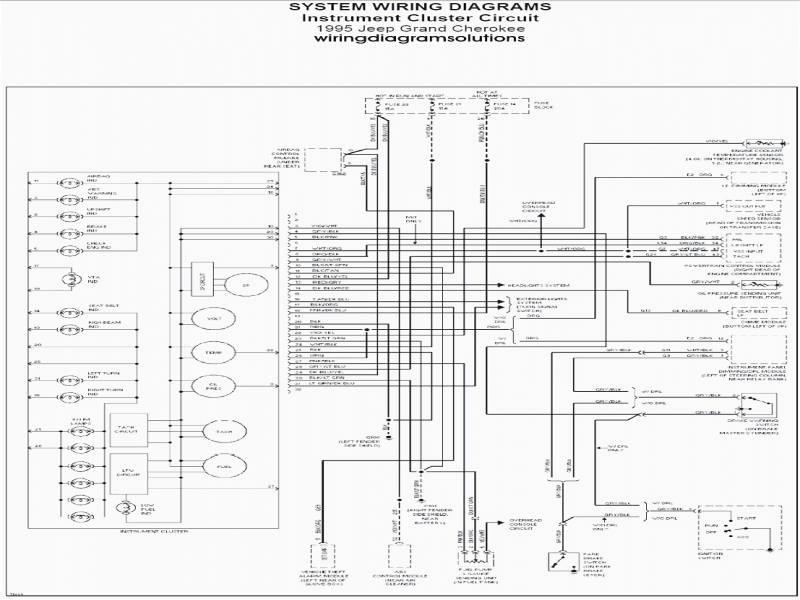 diagram moreover jeep wrangler wiring diagram further jeep grand