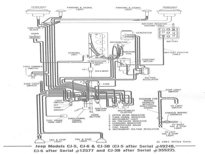1955 willys jeep wiring diagram free picture