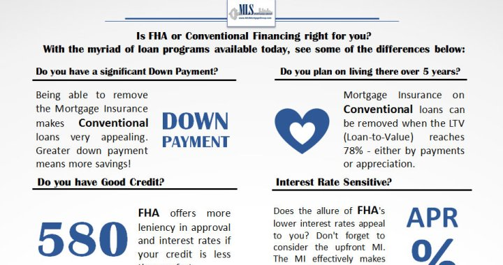 Low Down Payment and First Time Home Buyer Programs 2018 Edition