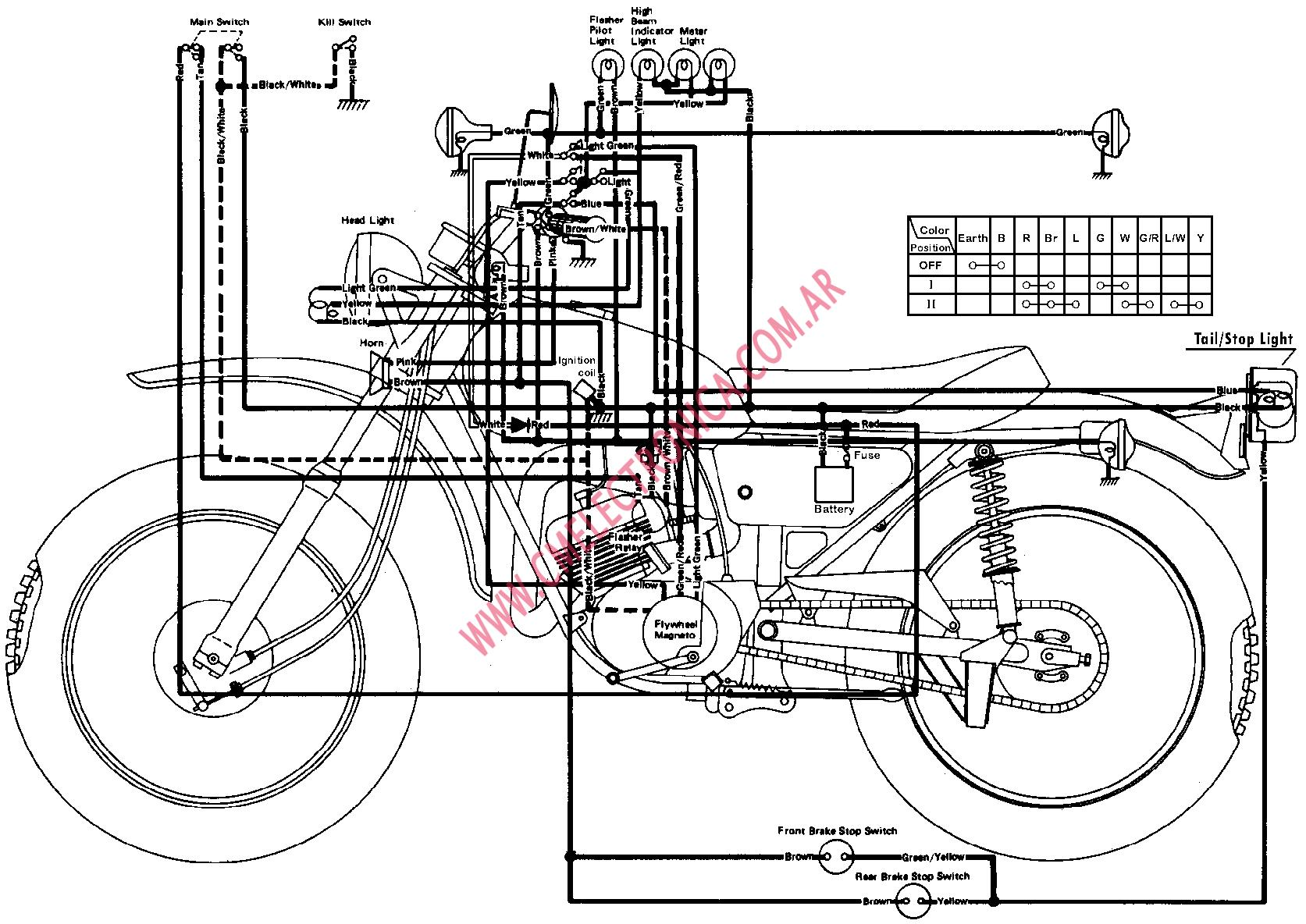 1974 yamaha 360 enduro wiring diagram