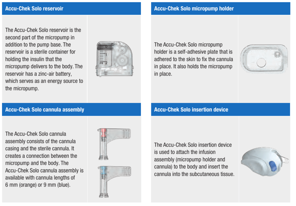 The Roche Accu Chek Solo Micropump So Just What Is It