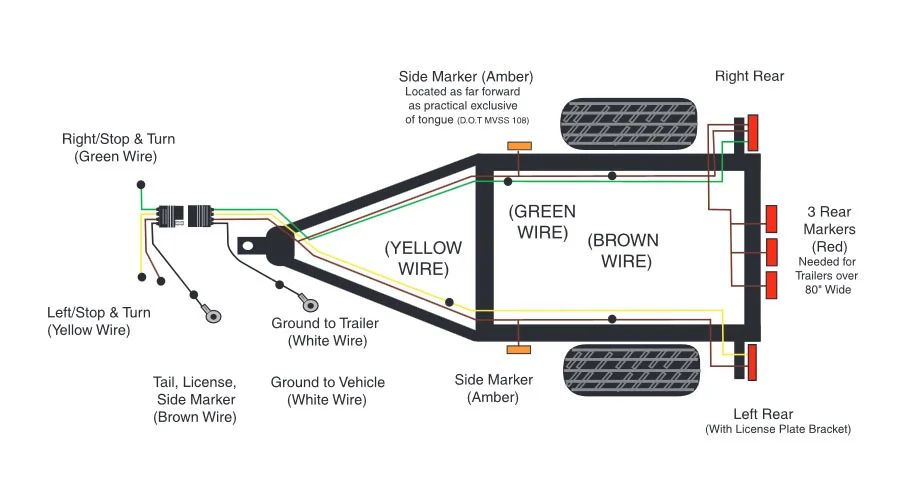 wiring diagrams for boat trailers