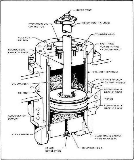 1999 ml320 diagram of fuses