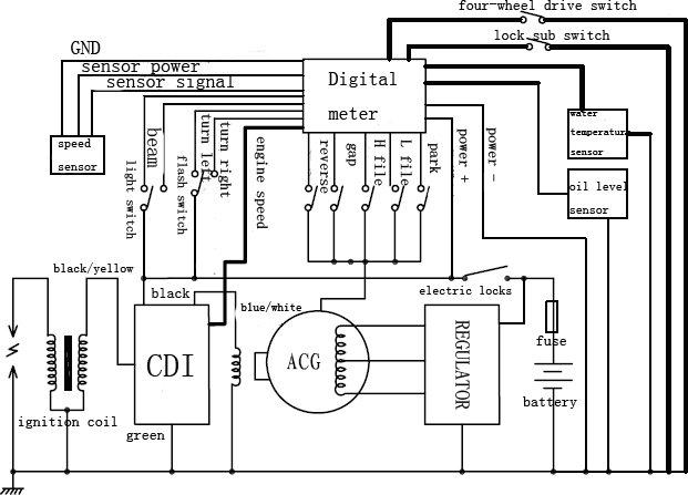 baja 250 diagrama de cableado