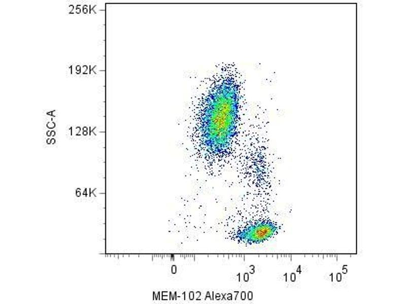 What is flow cytometry (FACS analysis)?