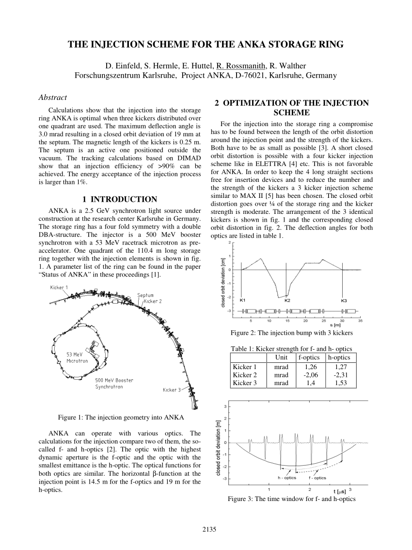 Bumb Karlsruhe The Injection Bump With 3 Kickers Download Scientific Diagram