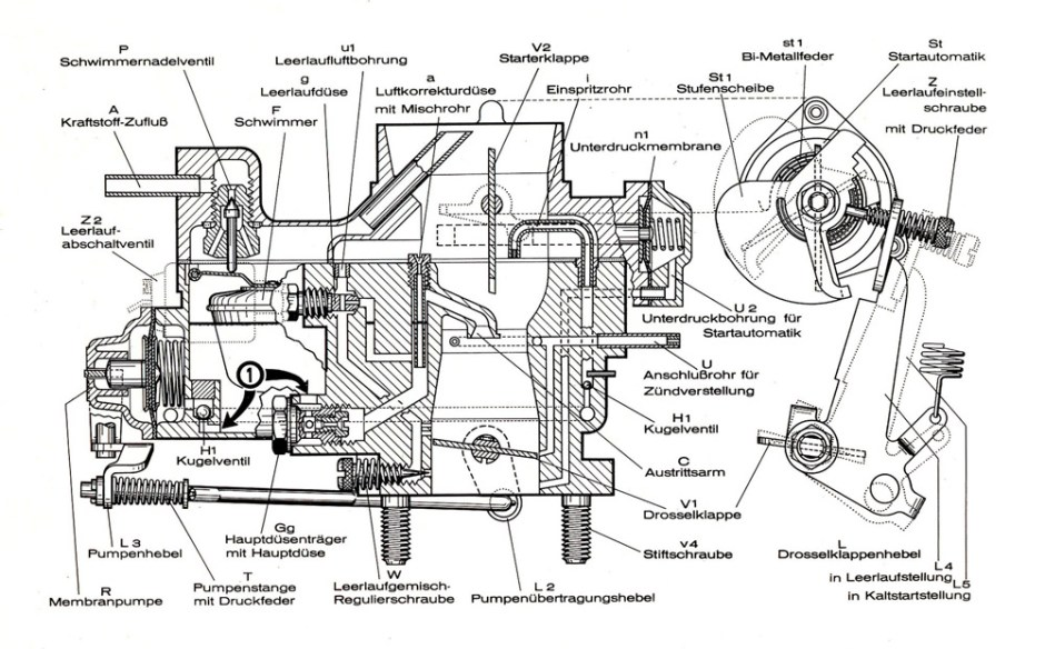 vw beetle carburetor wiring