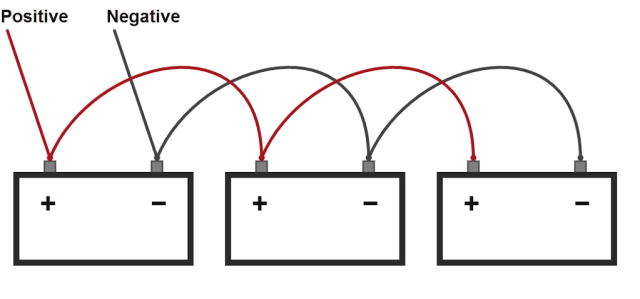 series battery connection diagram