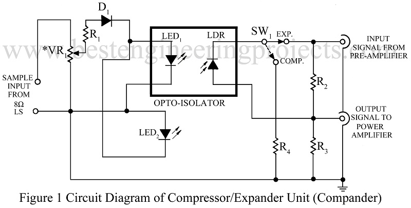 audio compressor schematic