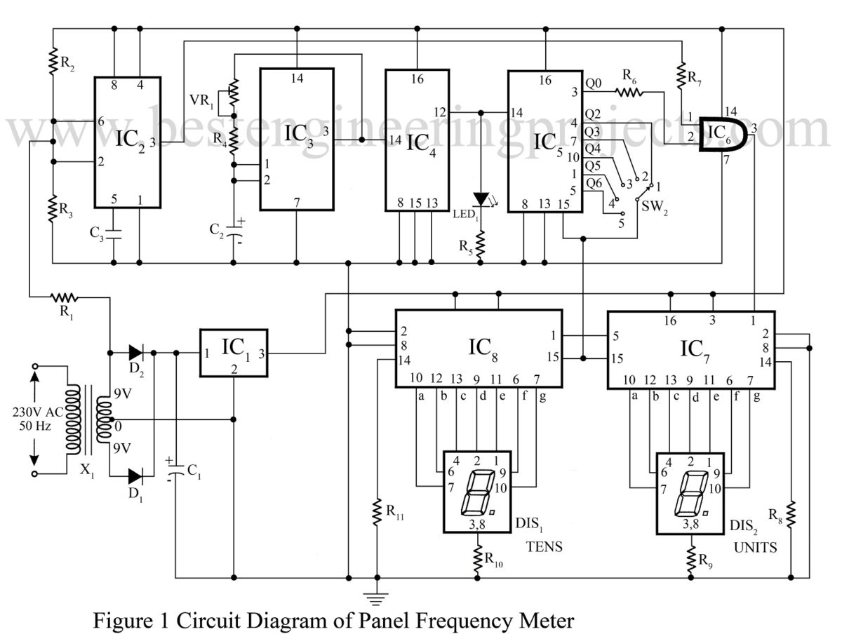 simple panel frequency meter circuit diagram electronic circuits