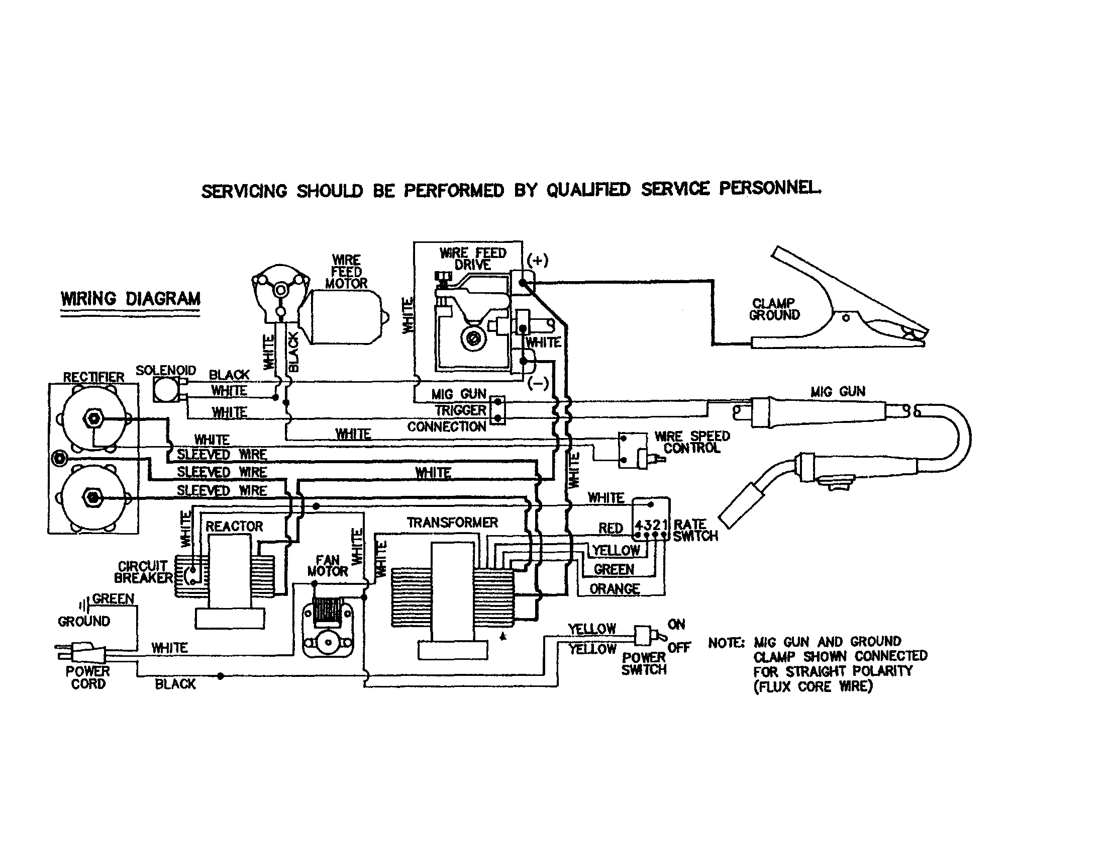 miller mig welder parts diagram