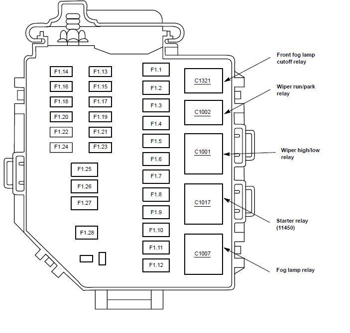 mustang hood fuse box diagram