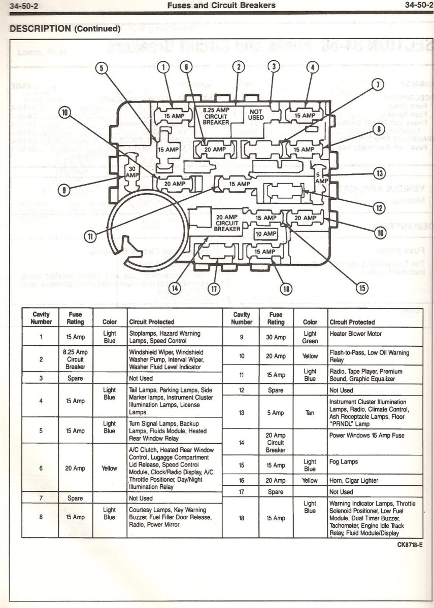 1998 f250 fuse box diagram