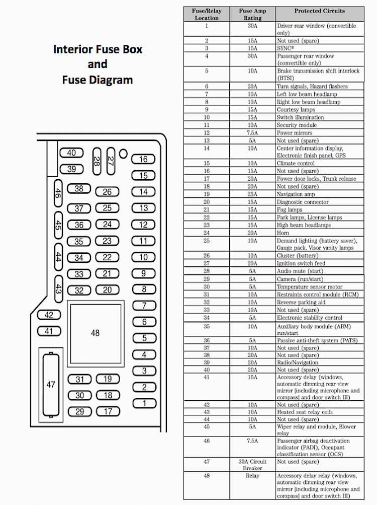 fuse box diagram for 2012 ford mustang v6