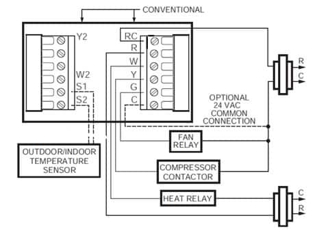 thermostat 2 heat 1 air wiring diagram
