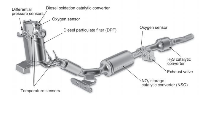 nissan juke diesel fuel filter location
