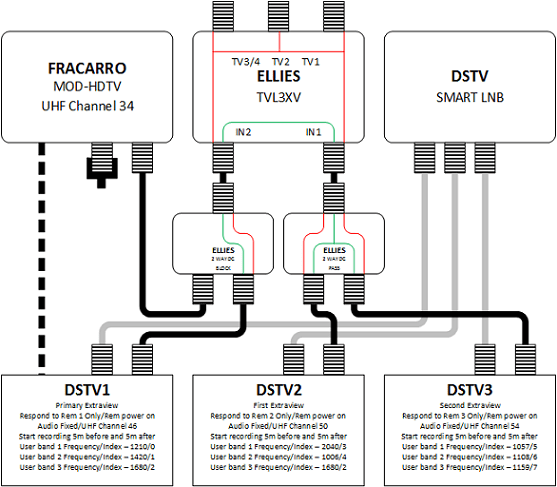 home theater wiring diagrams for satellite