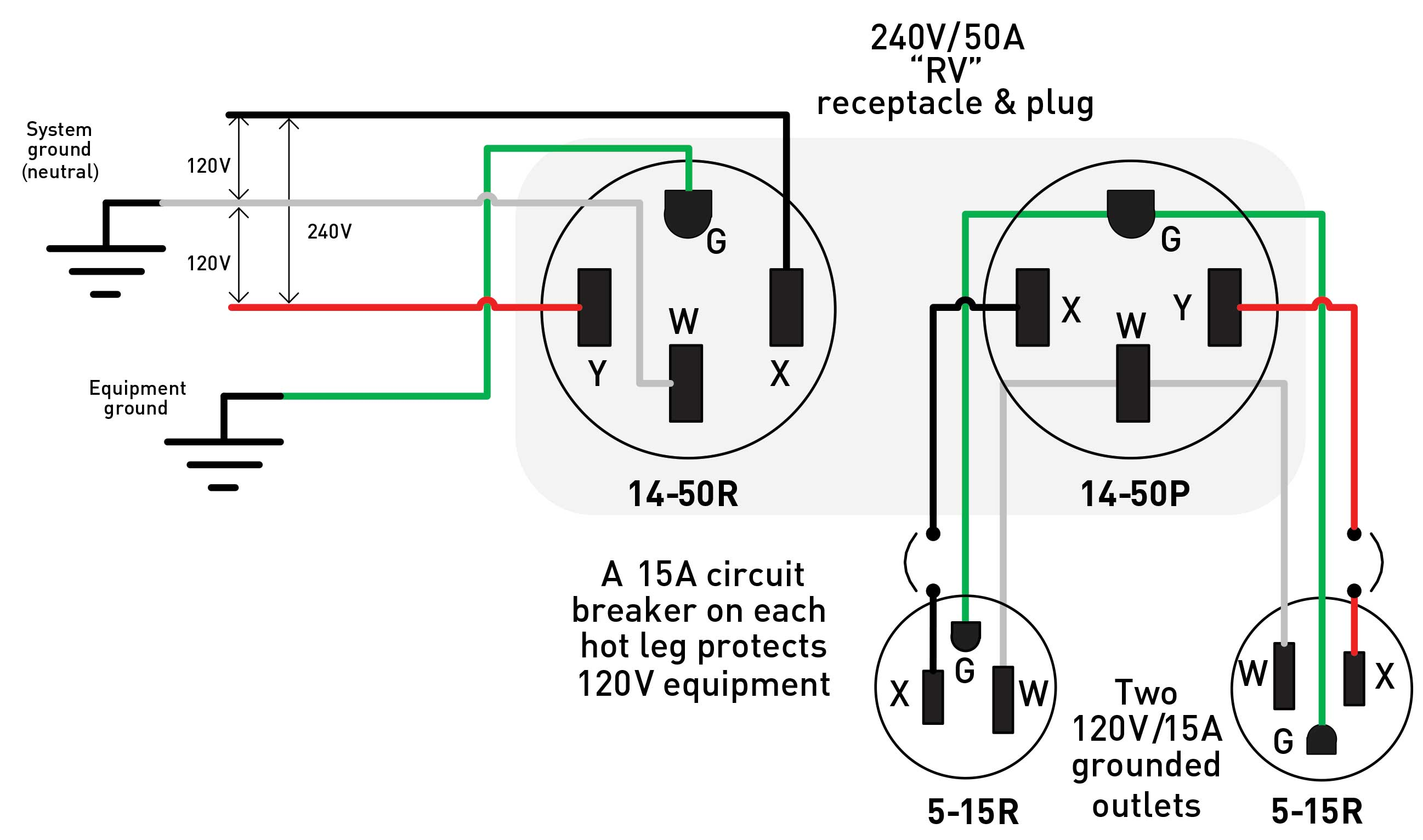 120 volt plug wiring diagram for gfci