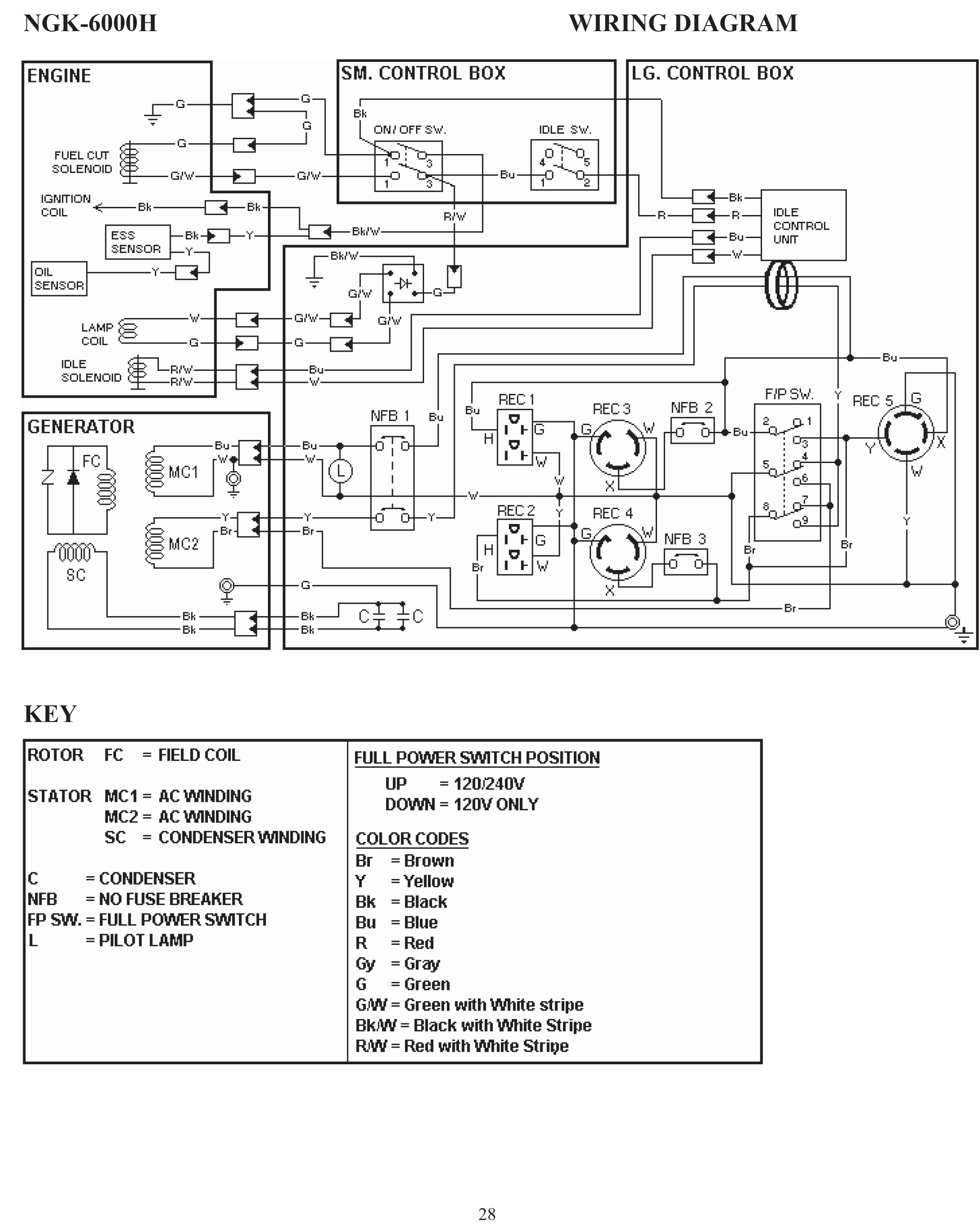 new age generator wiring diagram for