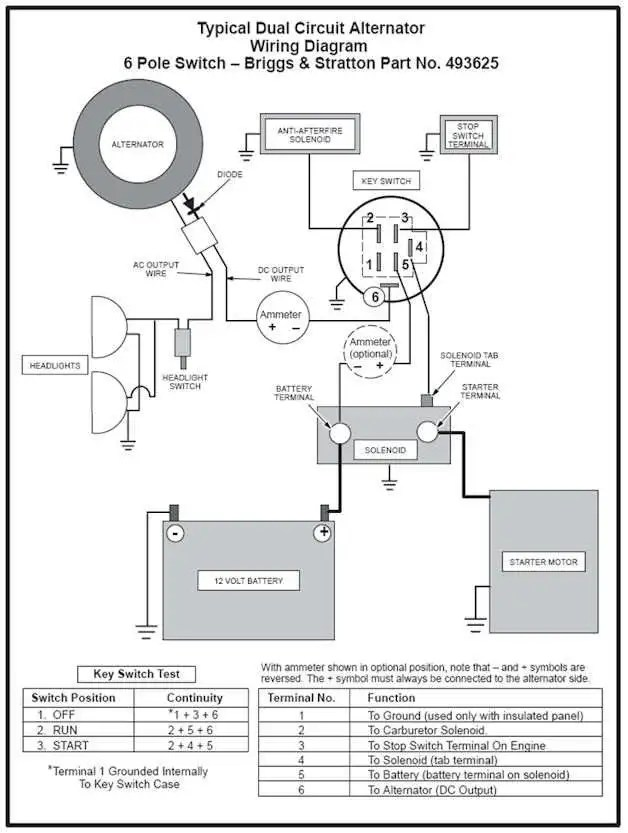 18 Hp Kohler Key Switch Wiring Diagram Lawn Tractor Ignition Systems And How They Work