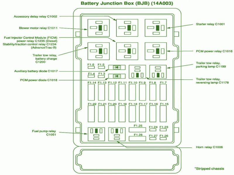 99 e 450 fuse box diagrams