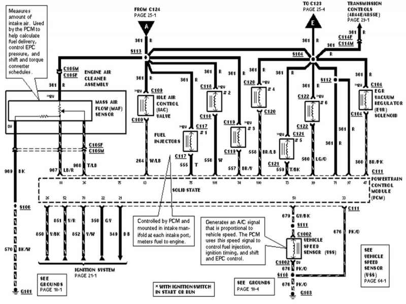 2001 ford explorer alternator wiring diagram
