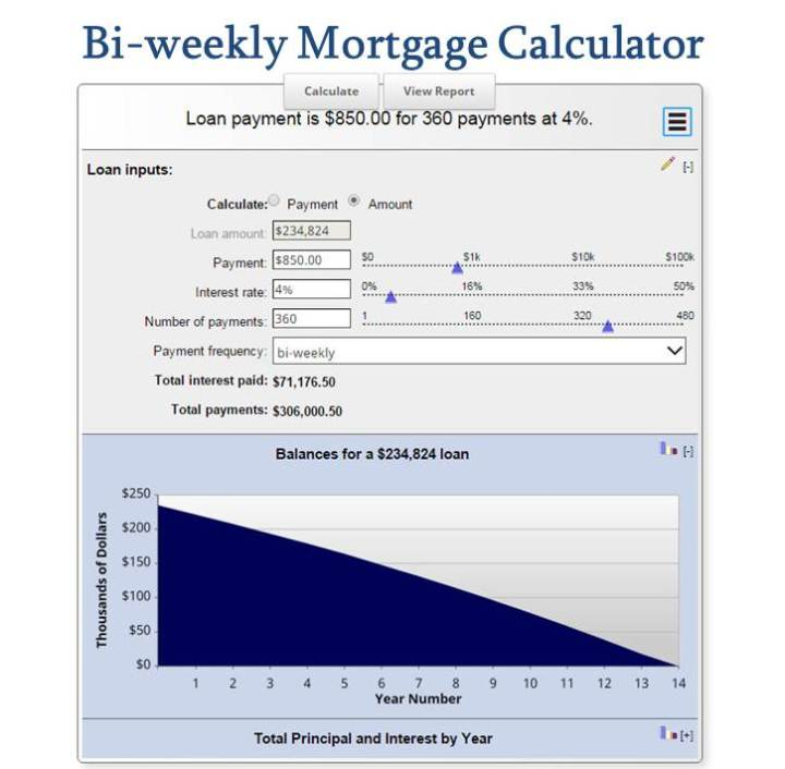 mortgage early repayment calculator