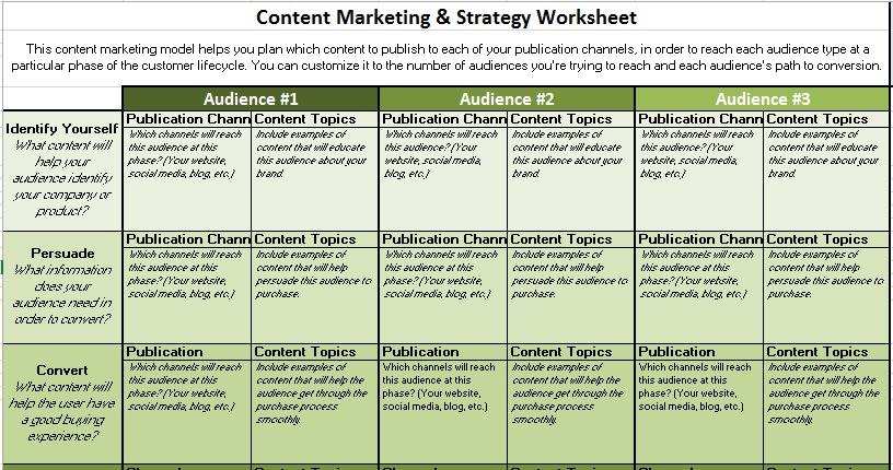 8 Free Content Marketing Templates to Save You Hours of Work