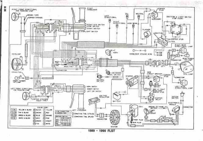 1990 road glide wiring diagram