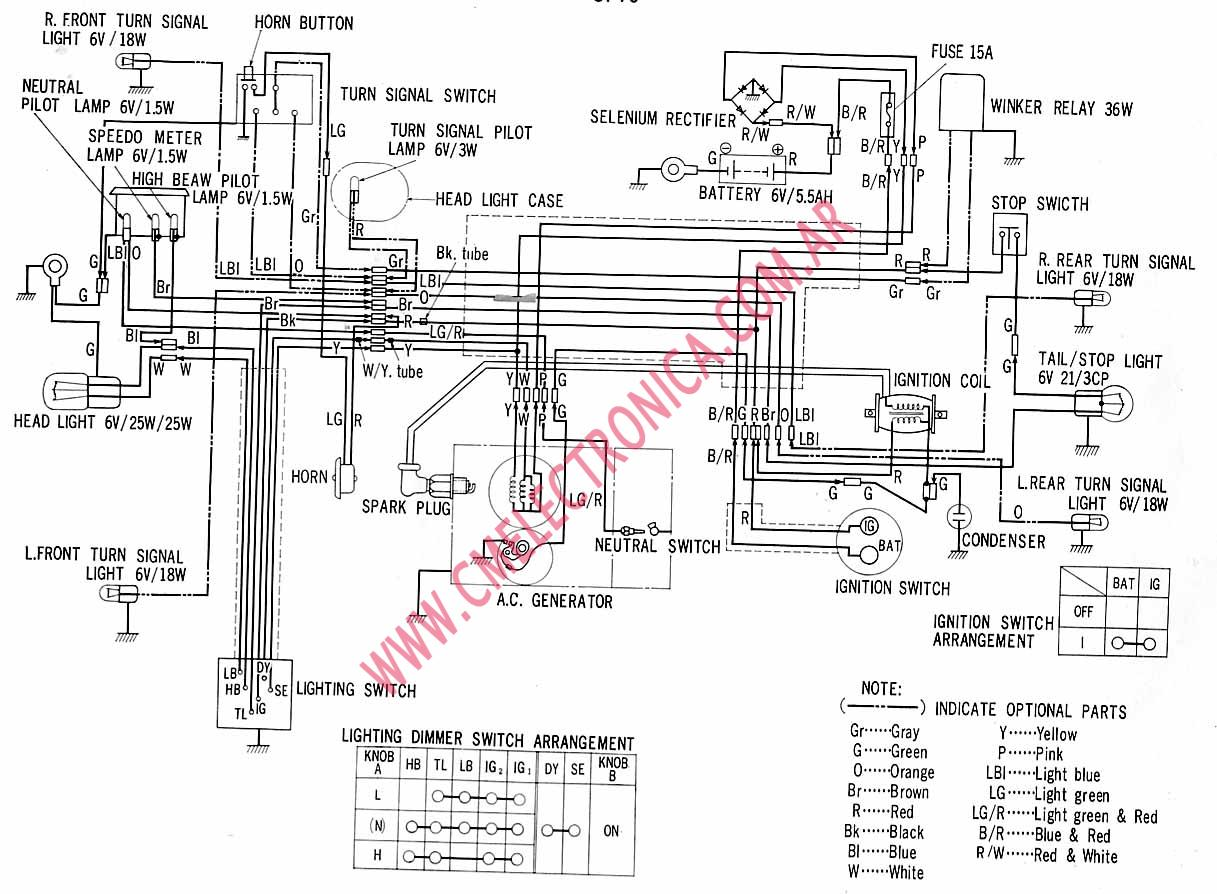 outlaw 525 wiring diagram